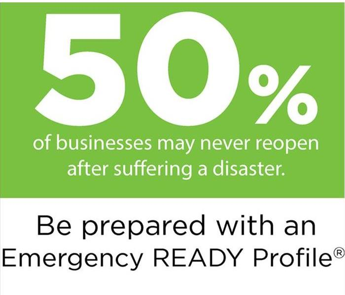 Commercial Does your Midland business have an emergency plan.